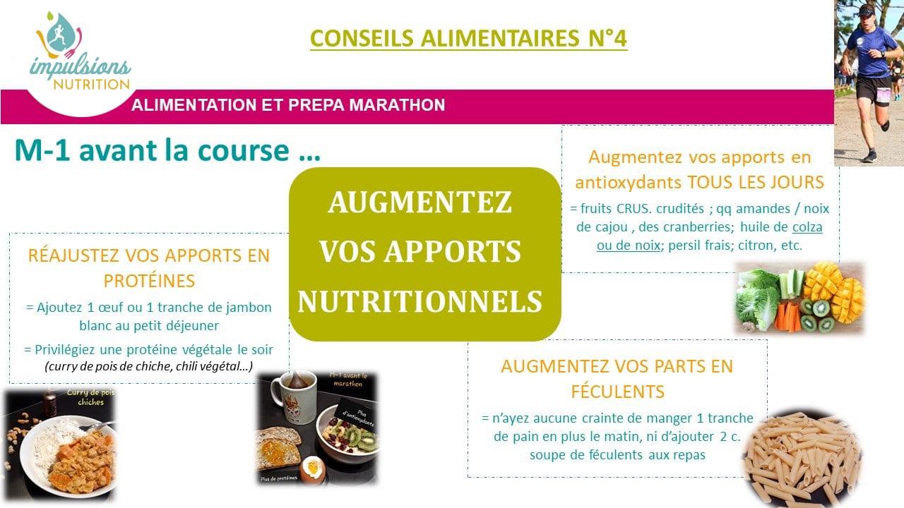 INFO SPORT… ALIMENTATION ET MARATHON – CONSEILS NUTRITION N°4